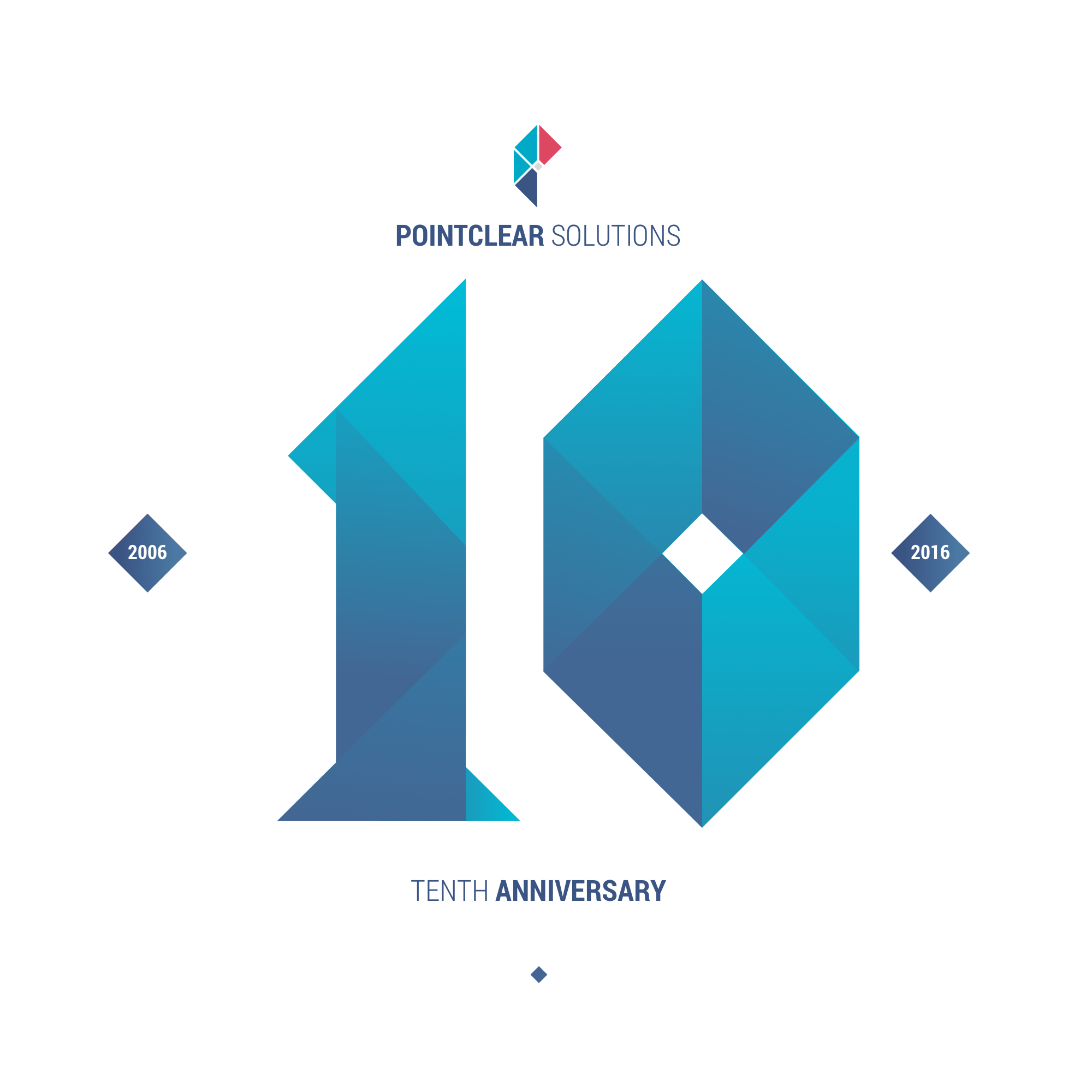 10 years of health it innovation